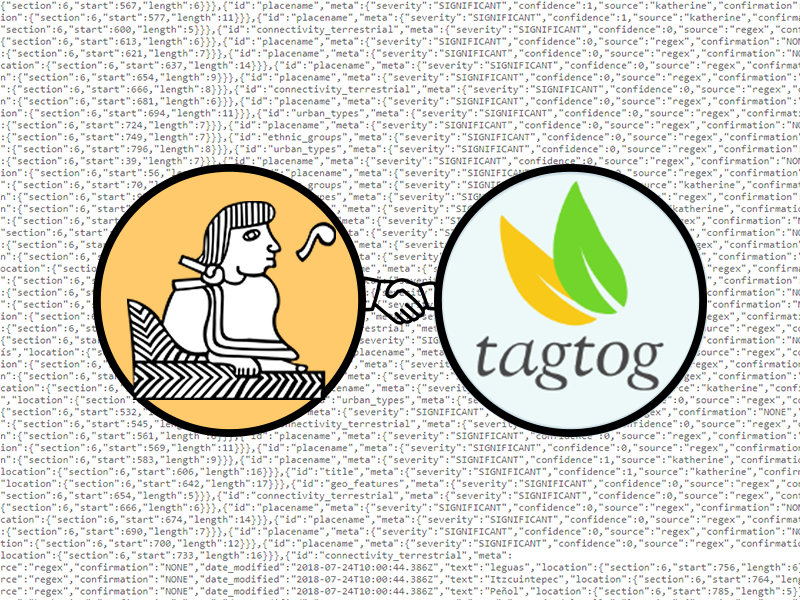 Corpus Annotation with Tagtog