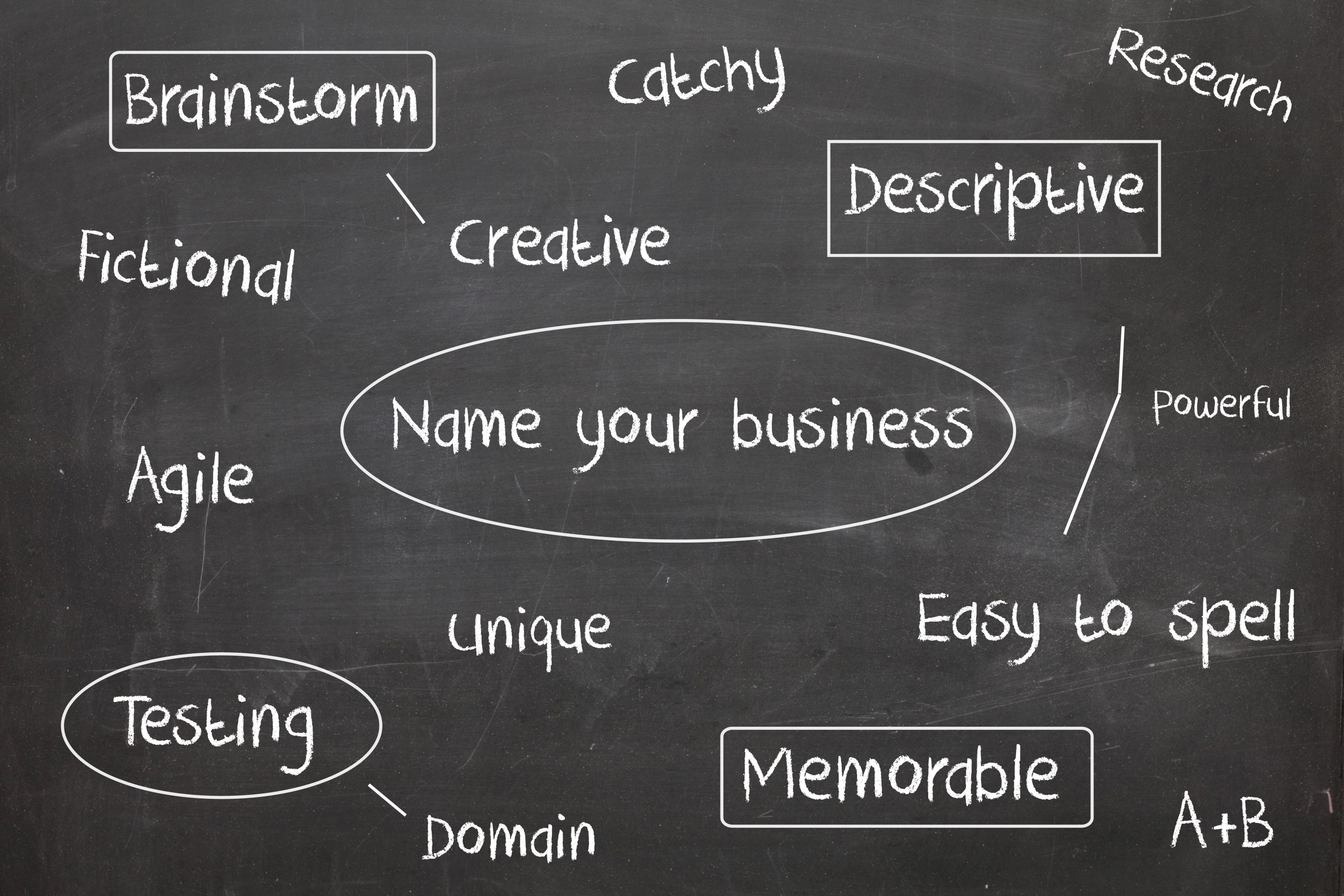 naming your business read this first lancaster