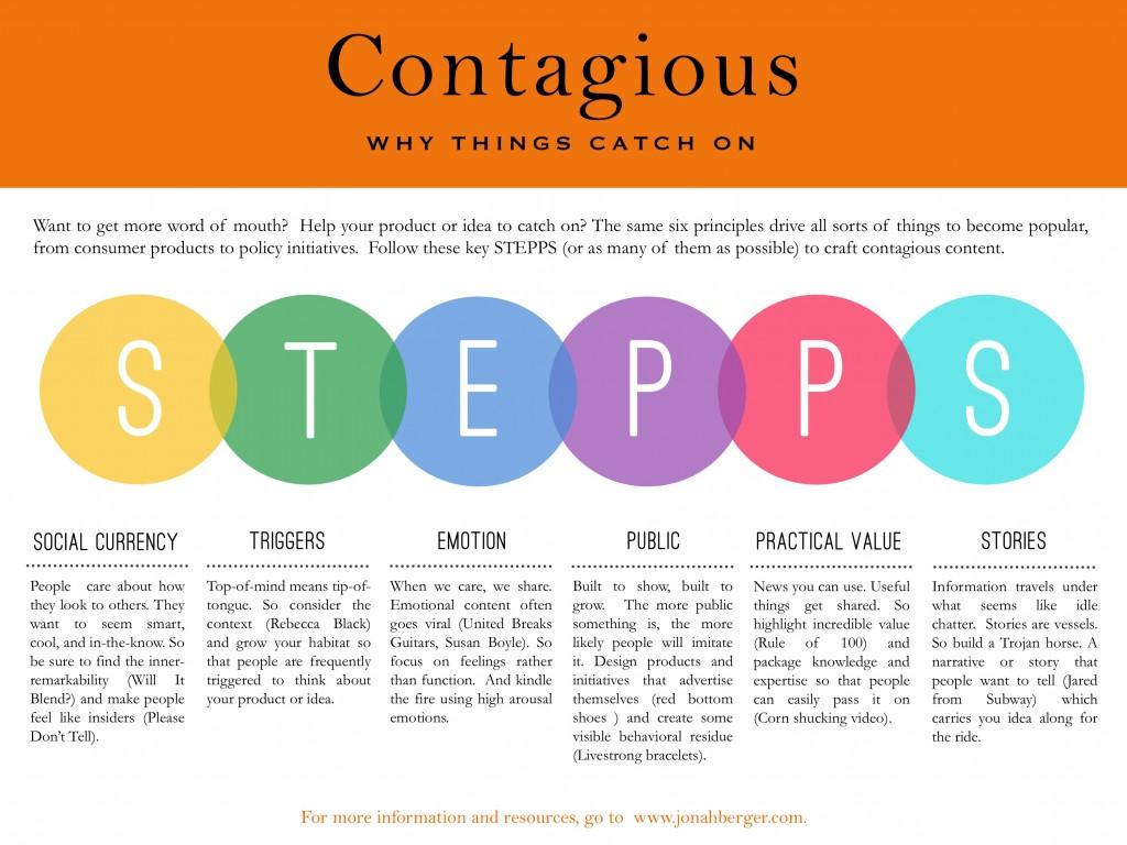 ContagiousPic