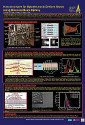 Poster thumbnail for 'Nanostructures for Optoelectronic Devices Grown using Molecular Beam Epitaxy'