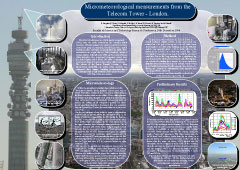 Poster thumbnail for 'Micrometeorological measurements from the Telecom Tower - London'