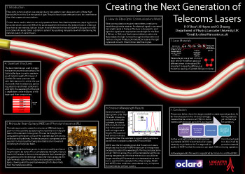 Poster thumbnail for 'Creating the Next Generation of Telecoms Lasers'