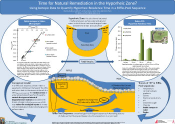 Poster thumbnail for 'Time for Natural Remediation in the Hyporheic Zone?'