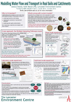 Poster thumbnail for 'Modelling water flow and transport in real soils and catchments'