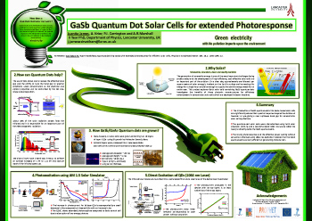 Poster thumbnail for 'GaSb Quantum dot solar cells with extended photoresponse'