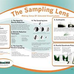 The Sampling Lens