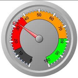 Visual performance indicator from the Escendency SMART control panel