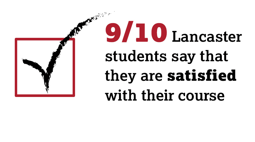 Lancaster shines in the latest National Student Survey