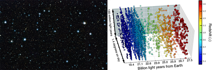astrophysicists map the infant universe in 3d and discover 4000